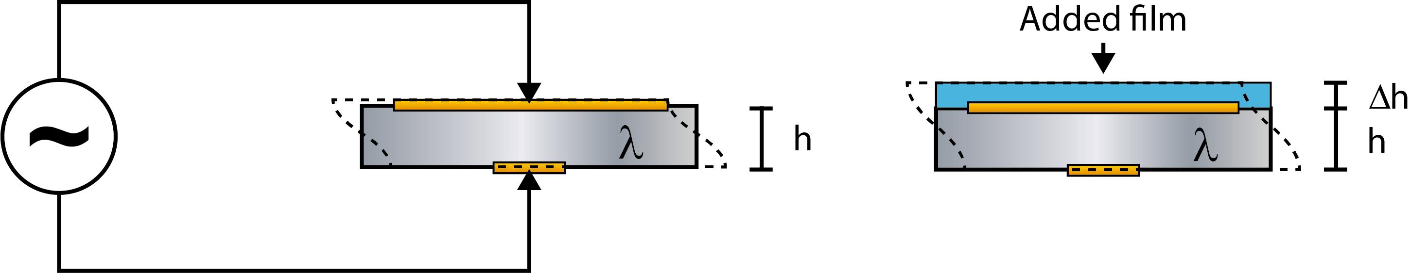Sauerbrey equation-1