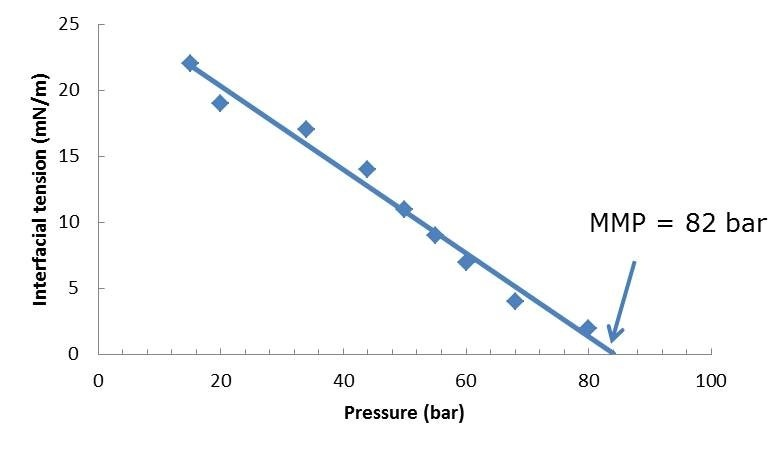 vit measurement graph.jpg