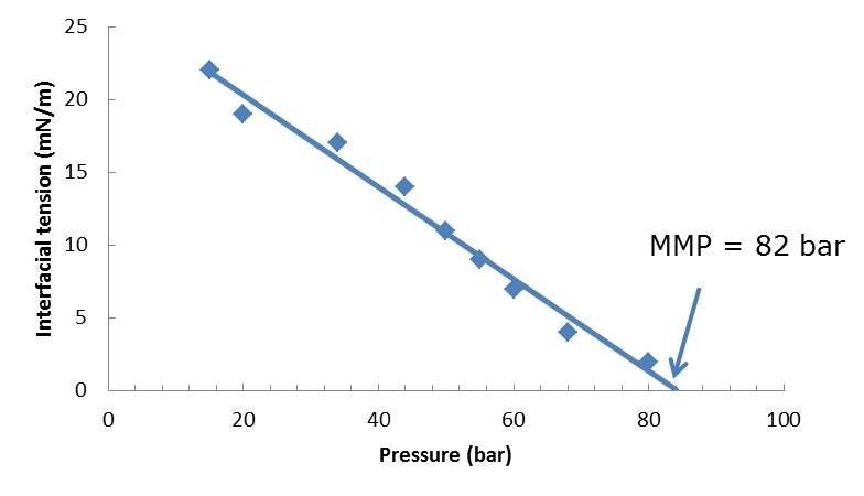 vit measurement graph.jpg