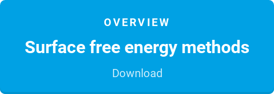 Overview  Surface free energy methods  Download
